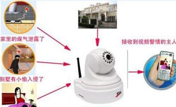 【家用监控设备安装】家用监控设备的5大安装步骤